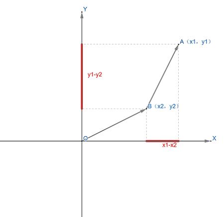 图 1.2.3-4.png