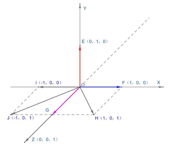 图 3.1.1-22.png