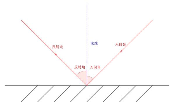 图 3.1.1-9.png